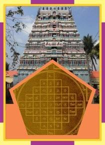 Innambur– Ezhutharinathar Temple Spl Parihara Puja for Uthiradam Star