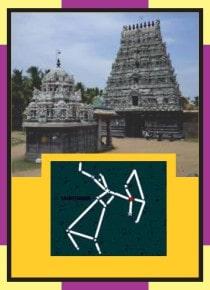 Thirunavalur– Bhakthajaneswarar Temple Spl Parihara Puja for Pooradam Star