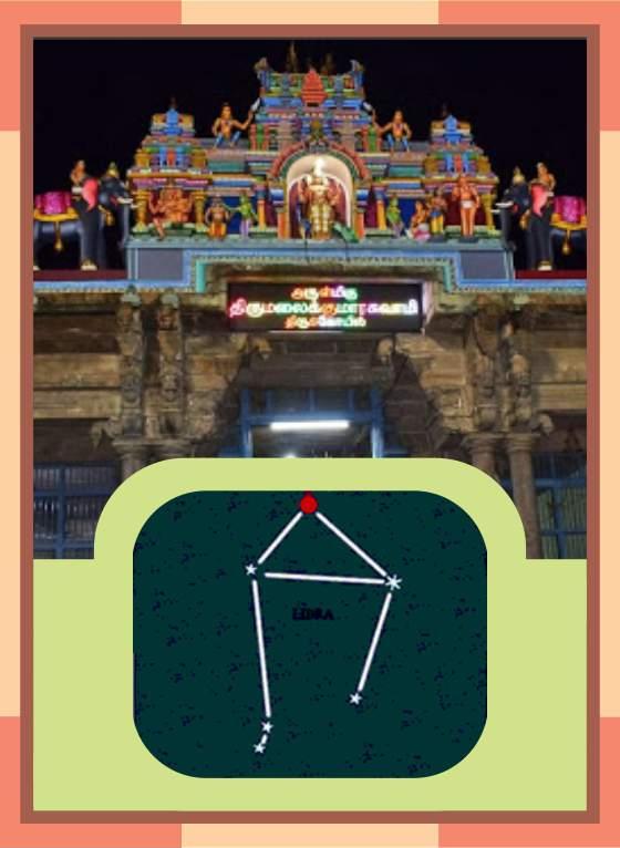 Panpozhi – Sri Thirumalai Kumaraswamy Temple Spl Parihara Puja for Visakam Star