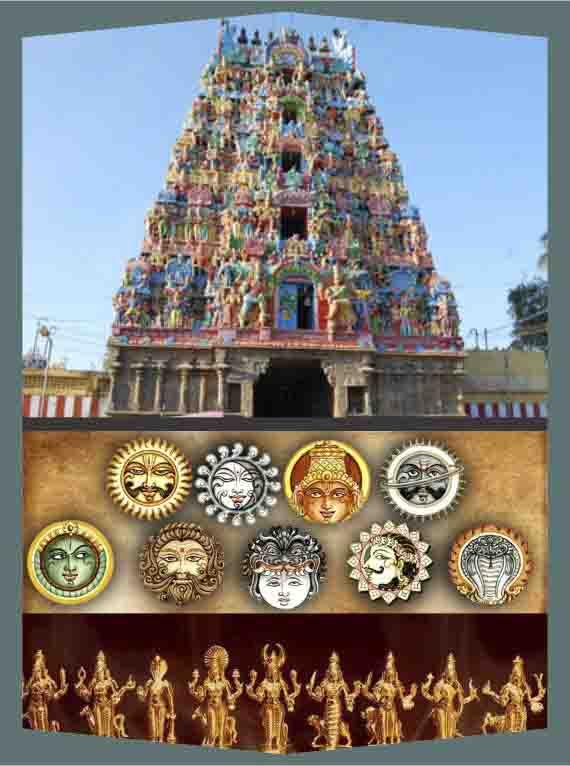 Thirunallar-Sani-Navagraha  Shanthi Homam